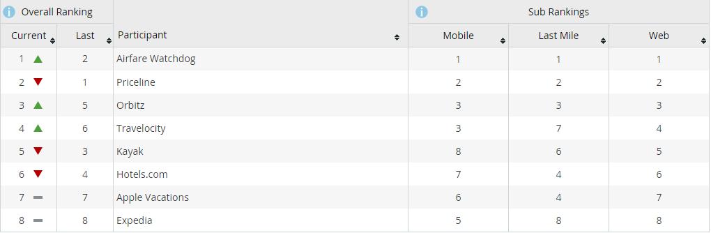 benchmark_rankings